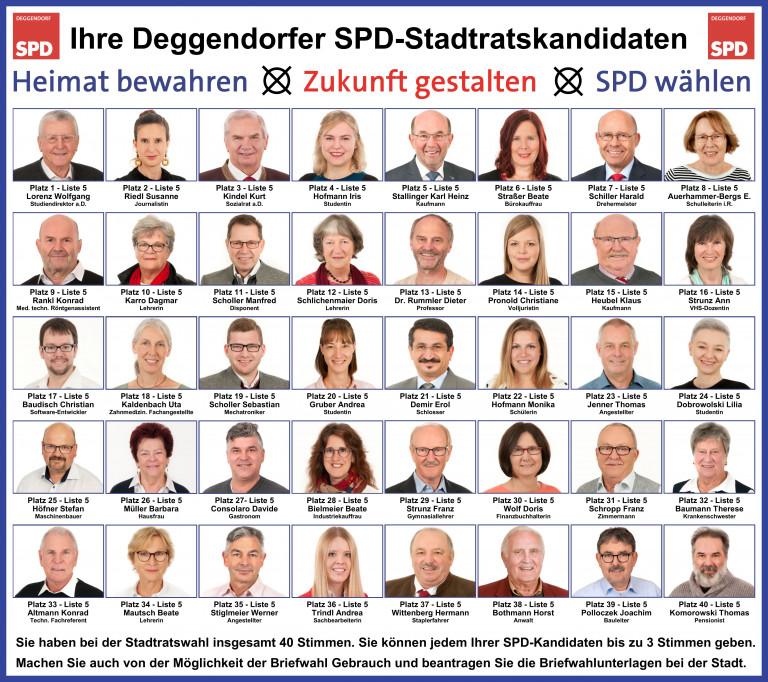 Stadtratskandidaten SPD Deggendorf (Kommunalwahl 2020)