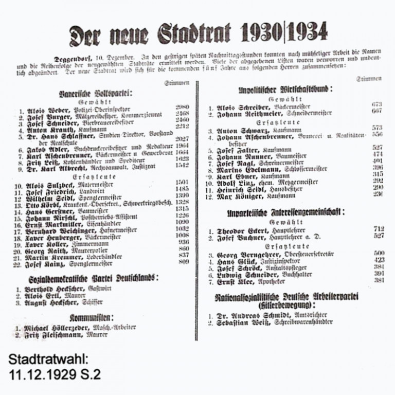 Stadtratsliste 1930/ 1934